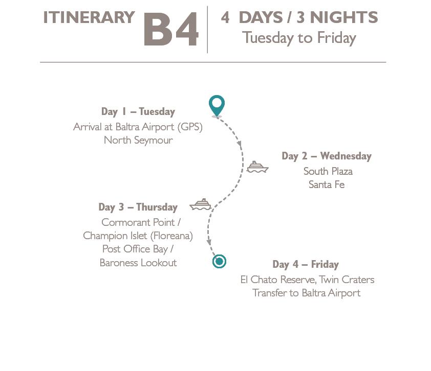 Itinerary Naturalist route B4 Aqua yacht