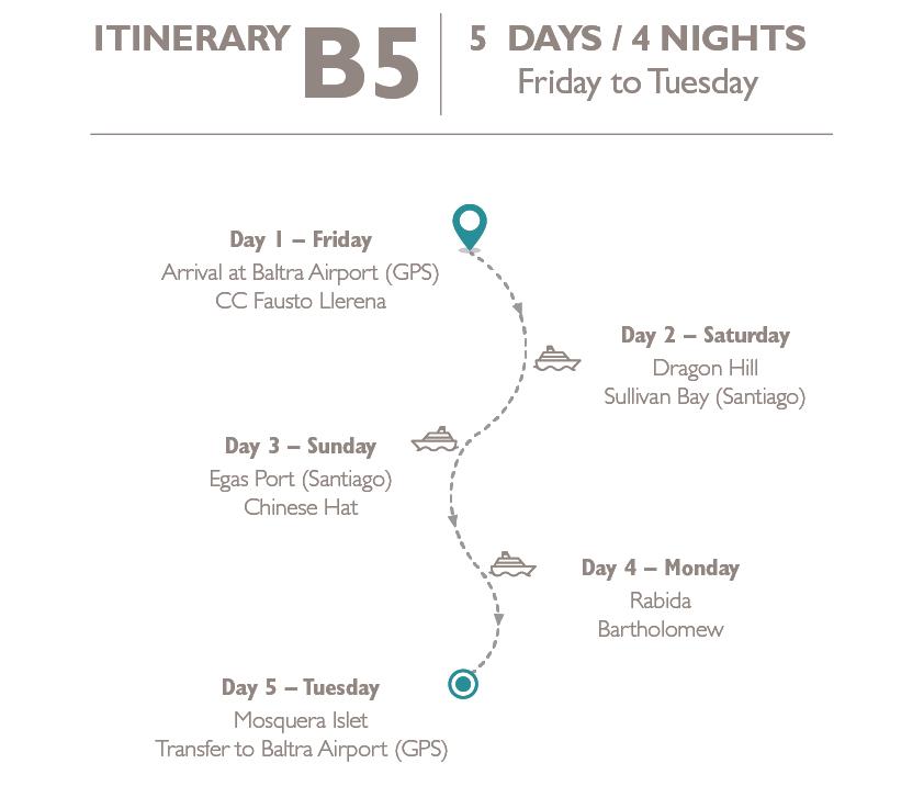 Itinerary Naturalist route B5 Aqua yacht